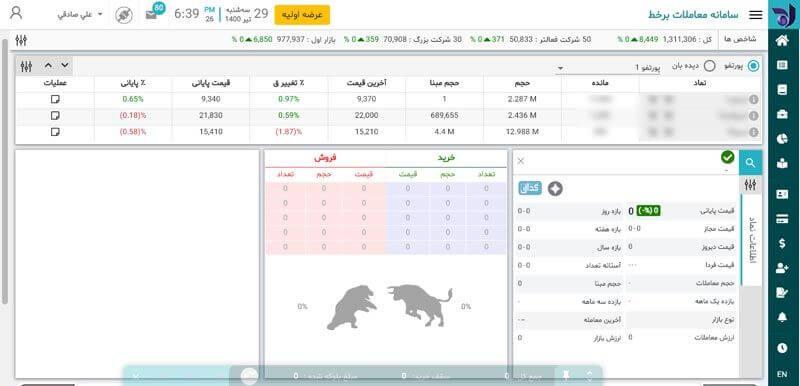 پلتفرم معامله آنلاین سهام